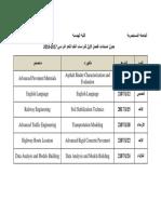 جدول امتحانات الفصل الاول للعام 2017-2018