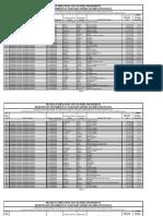 City of Peterborough 2016 public sector salary disclosure list