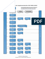 ISO_9001_2015_Implementation_Process_Diagram_ES.pdf