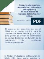 Impacto Del Modelo Pedagógico, Estructura Pedagógica y