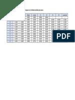 Calculo Perfil Superficie Libre p3