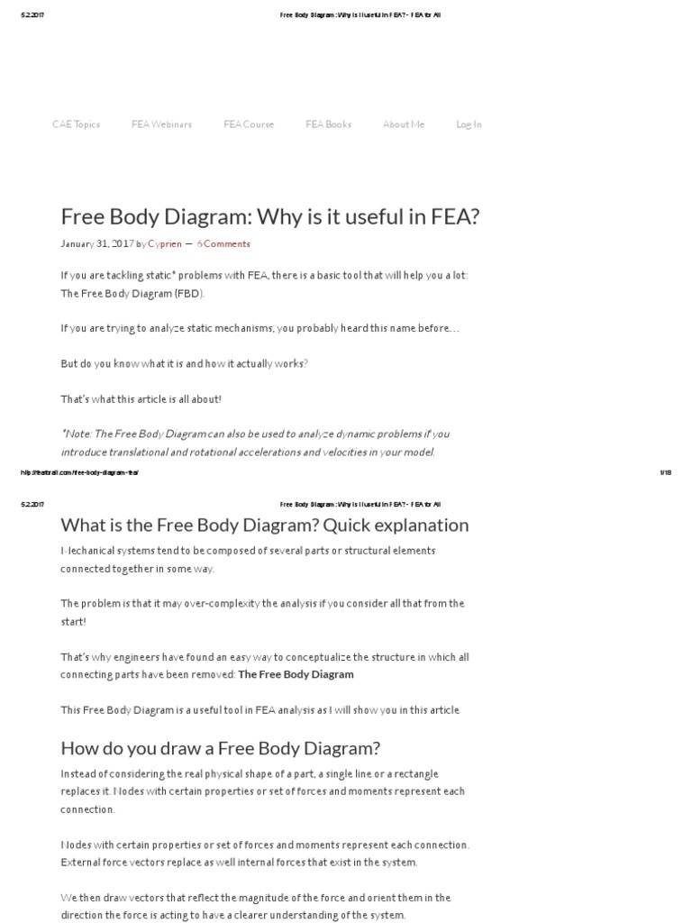 Free body diagram why is it useful in fea fea for all finite free body diagram why is it useful in fea fea for all finite element method beam structure pooptronica