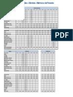 Documento.horario Bus Vng Vilafranca