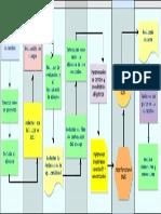 Empresa Alimenticia.pdf