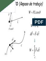 Echeverria-Clase 7-Trabajo y potencial eléctrico.pdf