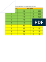 Tingkat Kelas Jabatan Pns Tingkat Kabupaten-kota