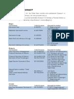 Parteneri_Erasmus_UGAL_site.pdf