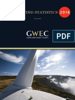 Global Wind Statistics 2016