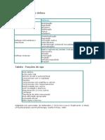 Tabela de defesa.doc