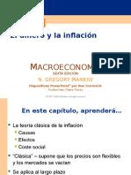 EC PPI Mankiw6 Cap04