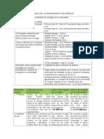 Jihc_ventajas y Desventajas Del Almacenamiento de Energía. Investigación para trabajo en pares