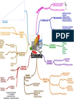 Mapa Mental Unidad I Economia