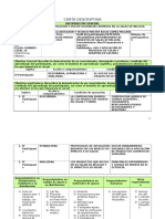 Carta Descriptiva Ejemplo