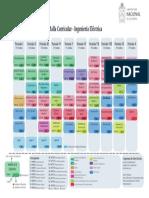 mallaIngElectrica.pdf