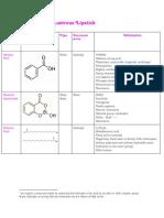 moleculelipsticktable  1