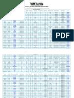 Tabla de codecs profesionales video HD 4K.pdf