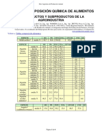 Tabla Composicion Quimica Alimentos Agroindustria