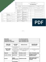 Risk Assessment - WORKSHOP Rev_B