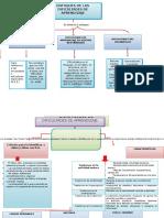 mapasconceptualesdeproblemasdelaprendizaje-121217010036-phpapp01.docx