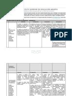 rubrica_evaluacion_docente