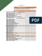 Checklist CIF - funções do corpo