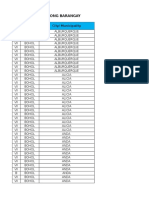 Dilg Reports Resources 2016512 a92838e4a8