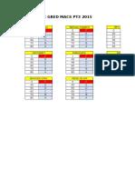 Baseline Data 2015