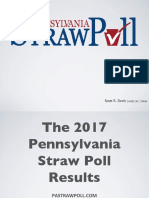 Pennsylvania Straw Poll 2017