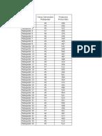 Formulas y Funciones Varias