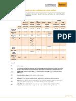 B4 T10 MC Parametros de Calidad de Una Senal