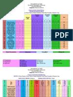 Evaluación Procedimental grupal