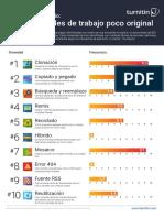 Infografia___Prevencion_de_Plagio