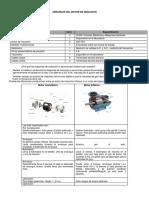 motor induccion laboratorio.pdf