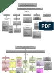mediosdecultivomapasconceptuales-150516013859-lva1-app6892.docx