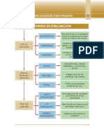 Evaluacion Para La Educacion Tecnico-productiva