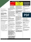Waste Management Grid sharing version 102110.docx