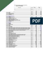 Metrado y Presupuesto La Planicie (Autoguardado)
