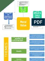 Livingphotograph Moralvalues THEMES
