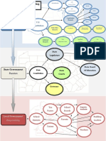edld 620- monahan- educational decision making flow chart