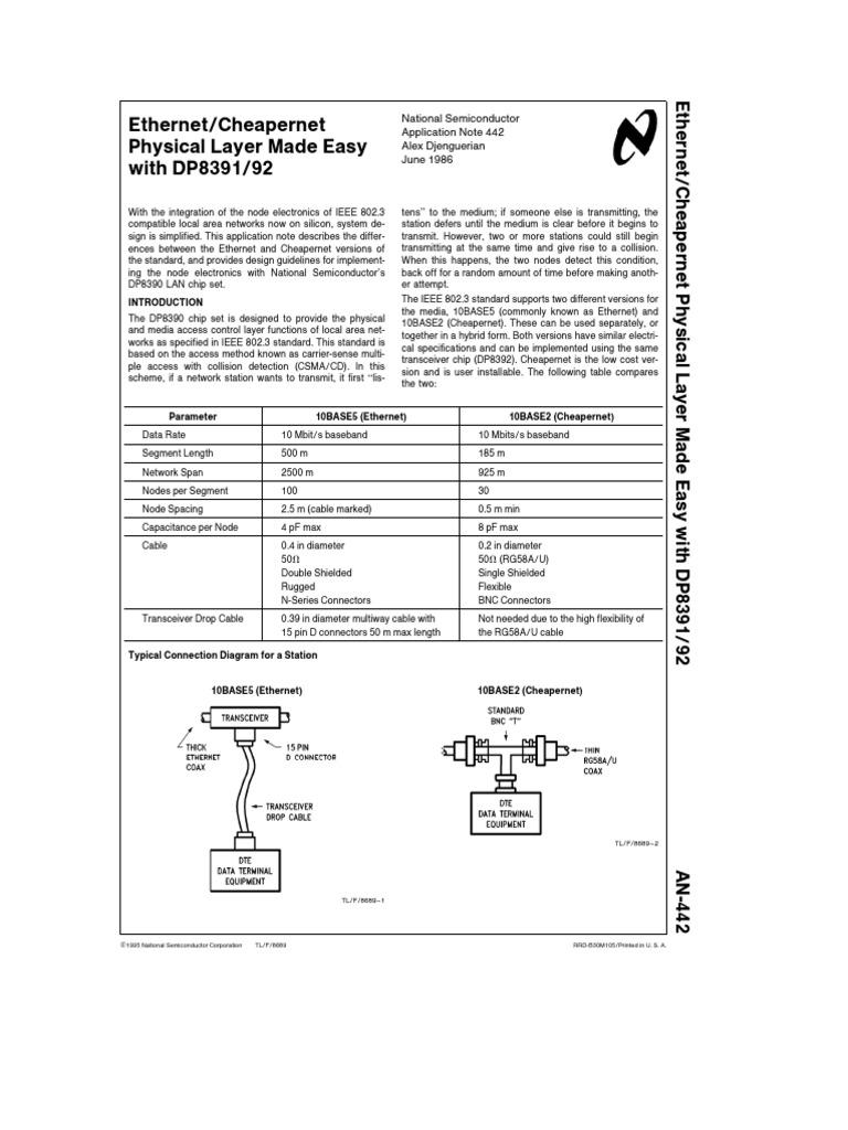 an 442 pdf ethernet network interface controller rh es scribd com