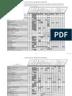 Lyme Disease Symptoms Checklist