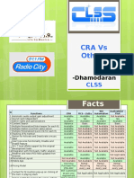 Cra vs Others to Rmrc