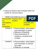 Assessment of Speaking Test PT3