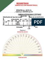 Biometros y Cuadrantes Todos 161