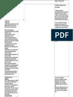 Chisels Risk Assessment