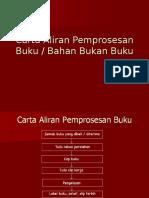 Carta Aliran Proses Buku Bahan Bukan Buku (1)
