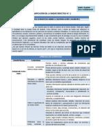 COM2-U2.docx