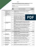 Anexos d. s. Nº 332-2016-Ef - Mtc Gr-gl