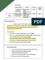 Gopesh Obalappa Pilot Resume - Copy