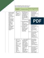 Lk i. Analisis Keterkaitan Ranah Antara Skl, Ki, Kd Simulasi Digital